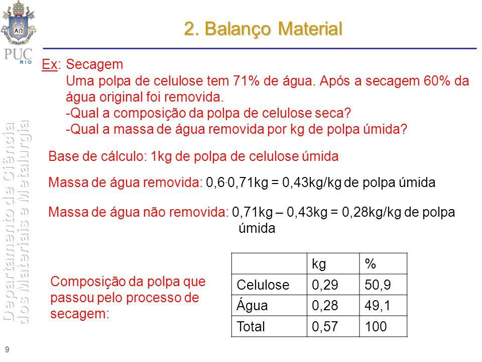 2. Balanço Material Ex: Secagem