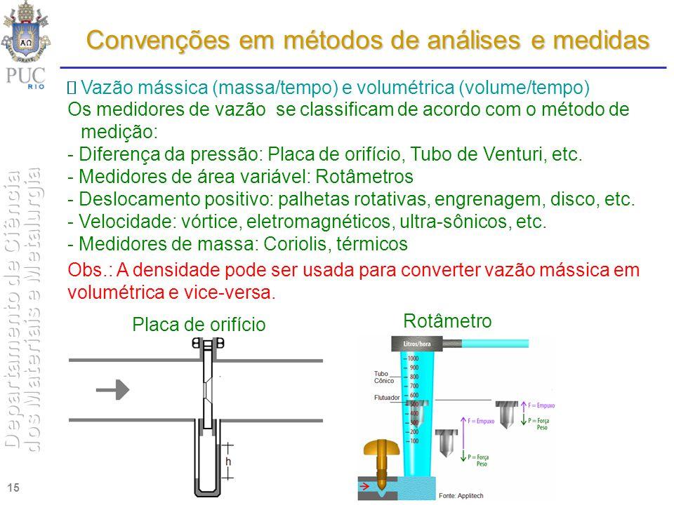 Convenções em métodos de análises e medidas