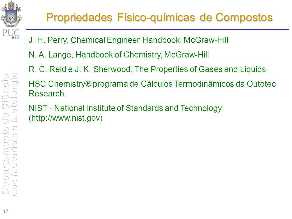 Propriedades Físico-químicas de Compostos