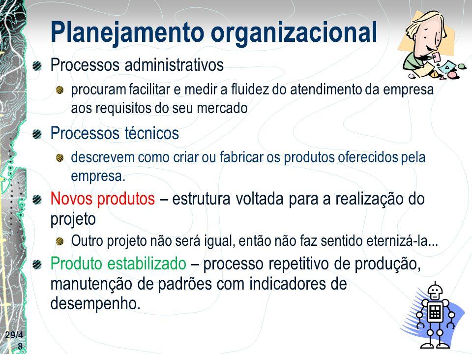 Planejamento organizacional