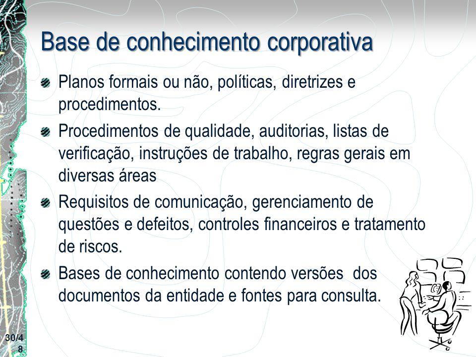 Base de conhecimento corporativa