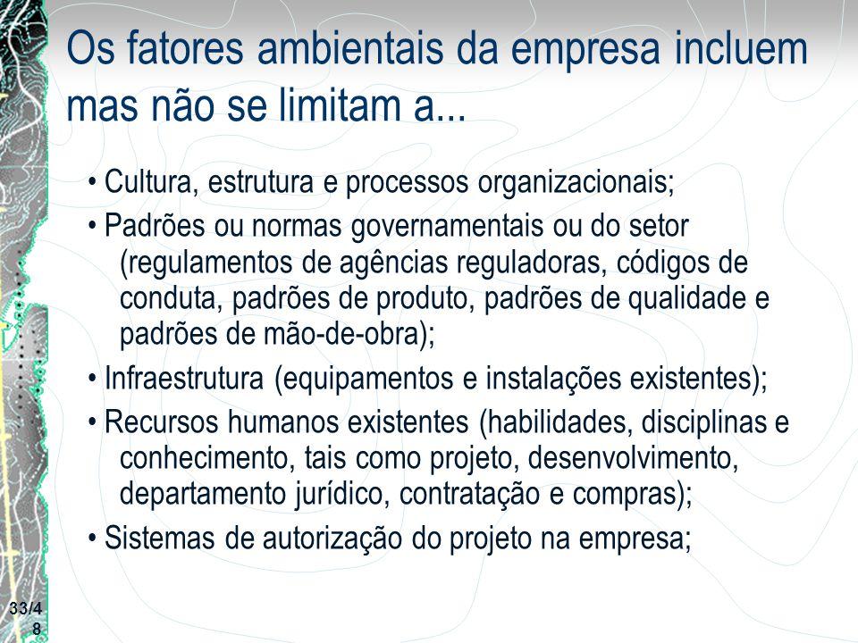 Os fatores ambientais da empresa incluem mas não se limitam a...