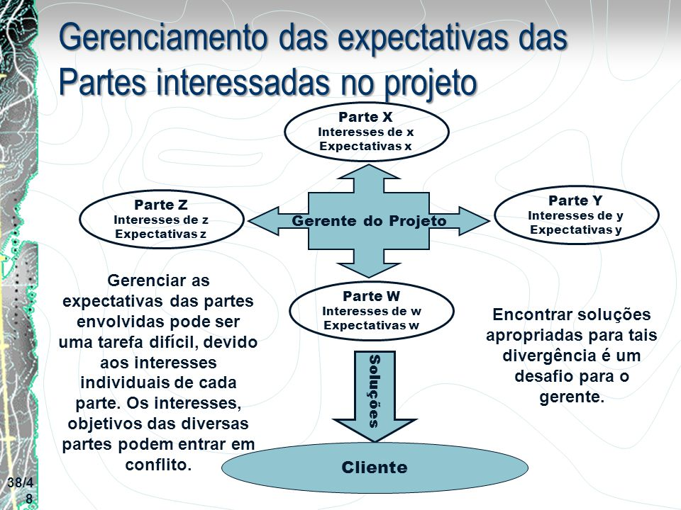 Gerenciamento das expectativas das Partes interessadas no projeto