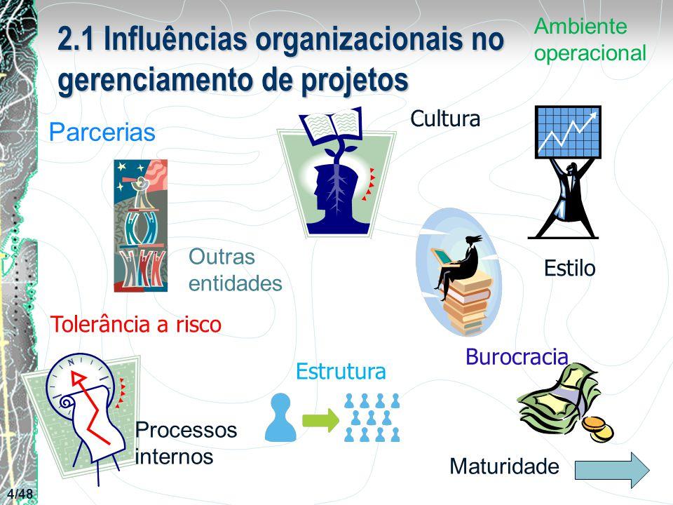 2.1 Influências organizacionais no gerenciamento de projetos