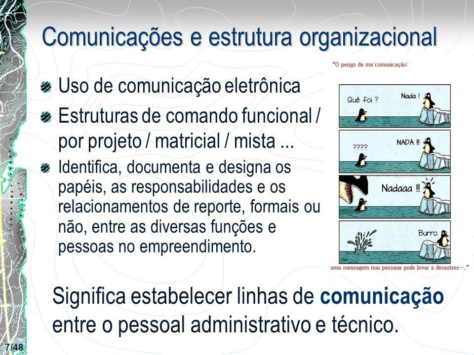 Comunicações e estrutura organizacional