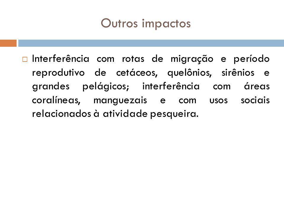 Outros impactos