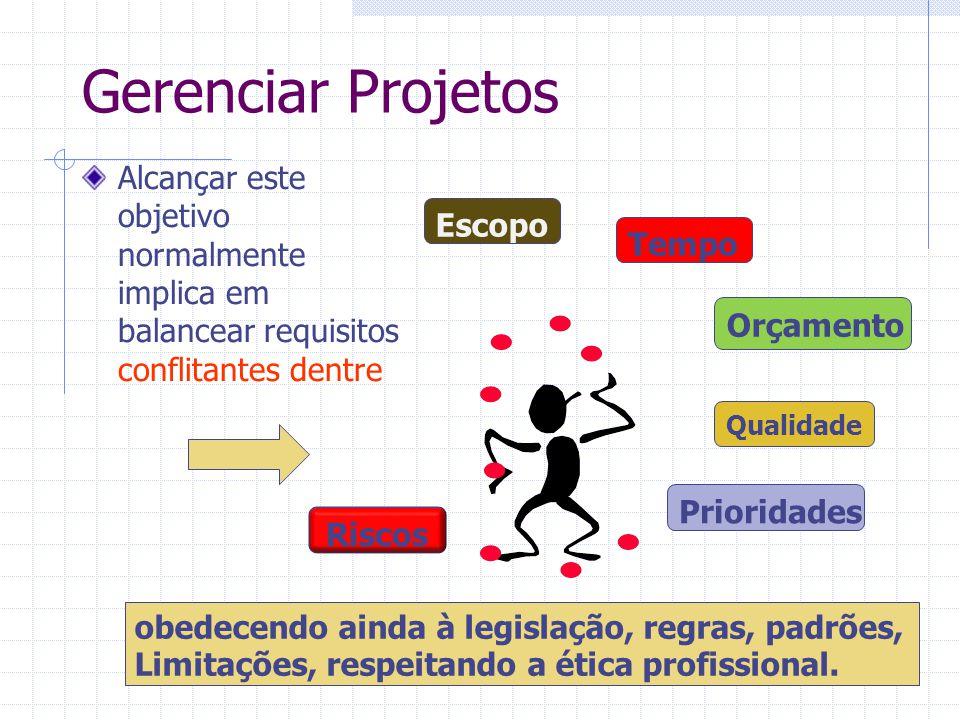 Gerenciar Projetos Alcançar este objetivo normalmente implica em balancear requisitos conflitantes dentre.