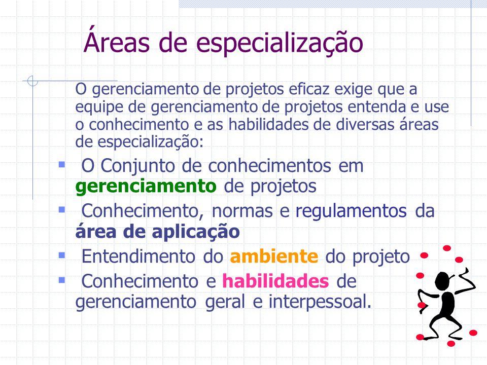 Áreas de especialização