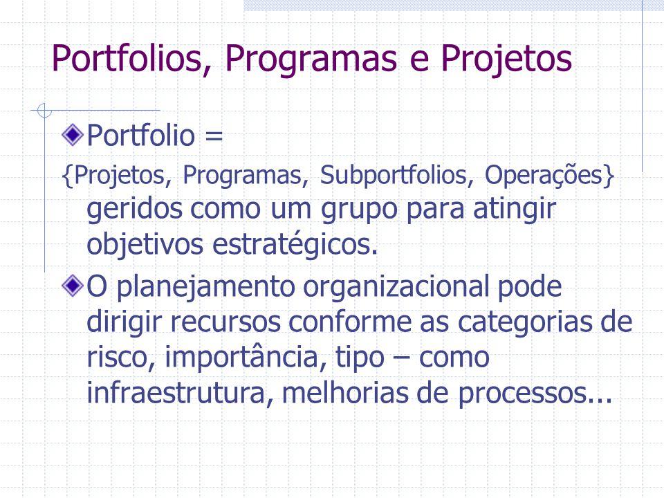 Portfolios, Programas e Projetos