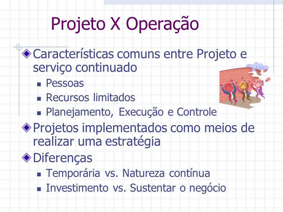 Projeto X Operação Características comuns entre Projeto e serviço continuado. Pessoas. Recursos limitados.