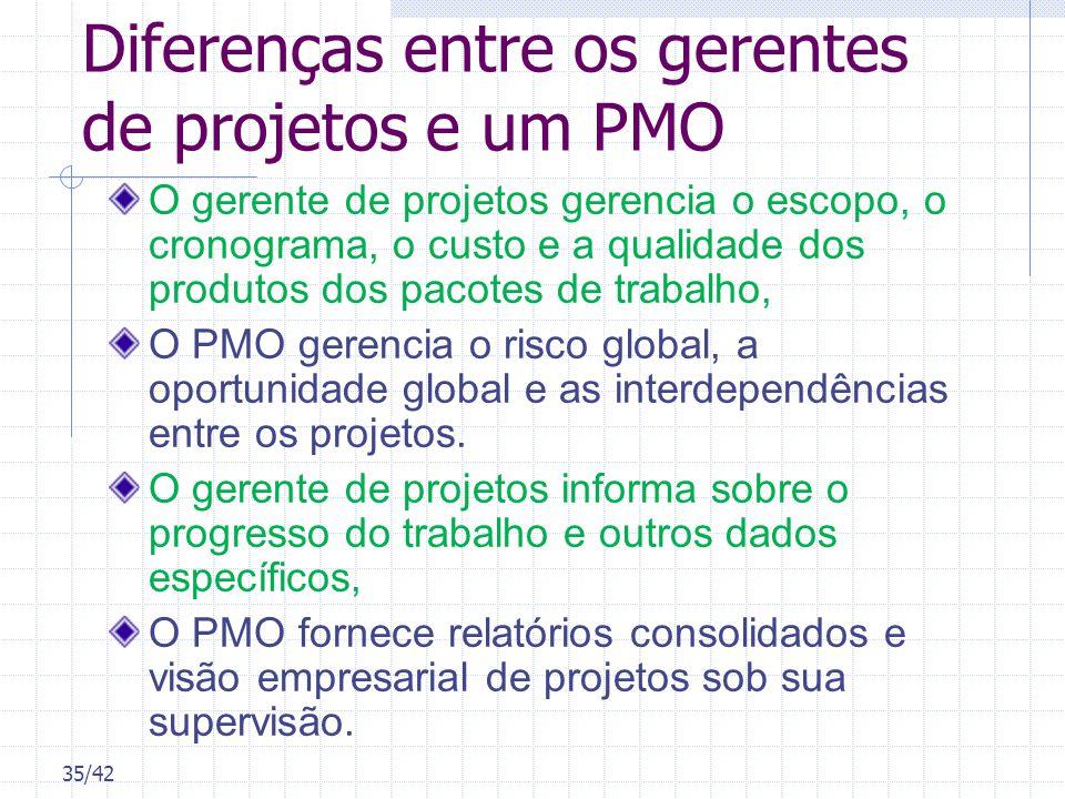 Diferenças entre os gerentes de projetos e um PMO