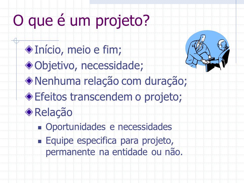 O que é um projeto Início, meio e fim; Objetivo, necessidade;