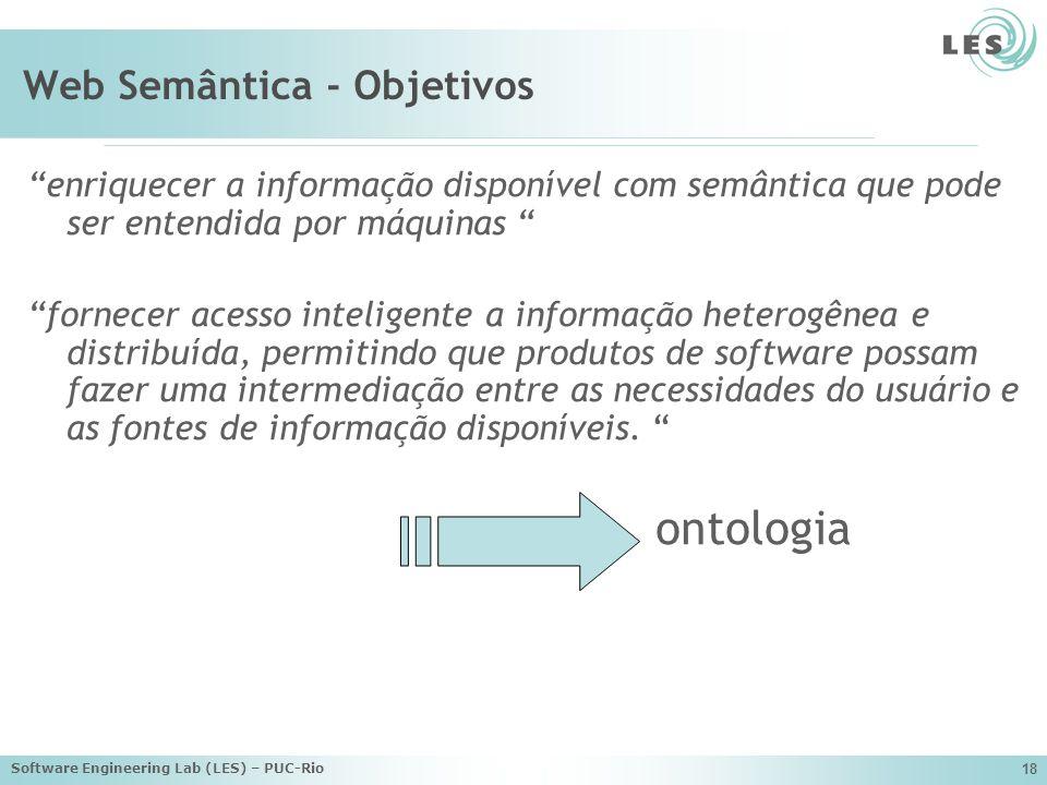 Web Semântica - Objetivos