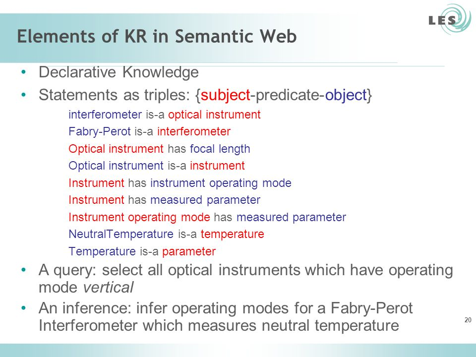 Elements of KR in Semantic Web