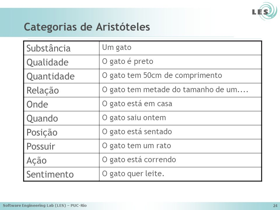 Categorias de Aristóteles