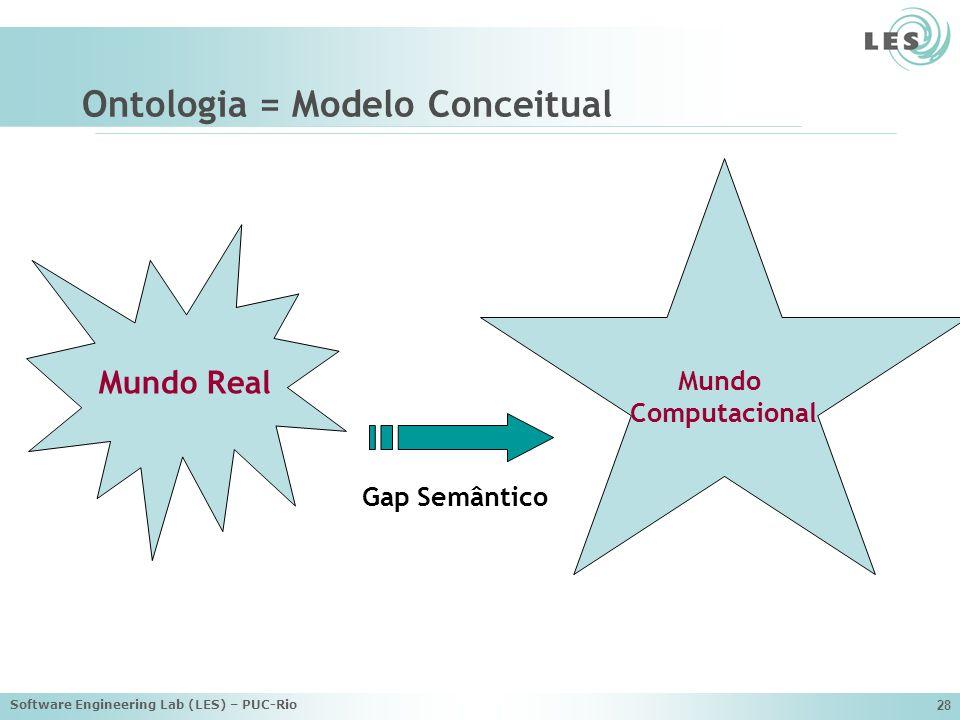 Ontologia = Modelo Conceitual