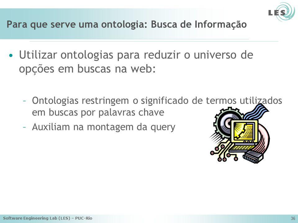 Para que serve uma ontologia: Busca de Informação