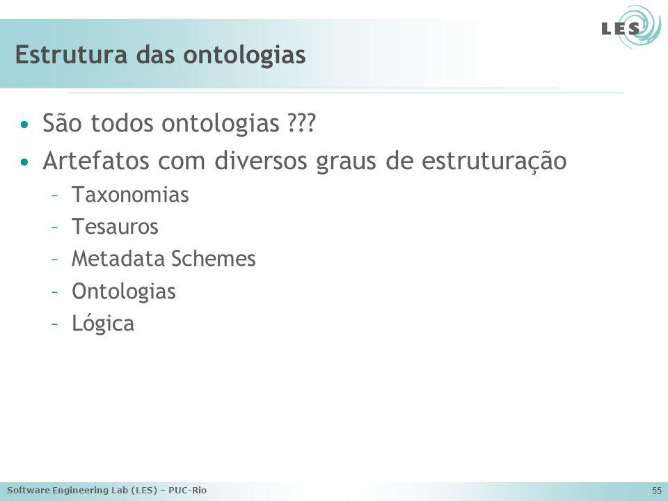 Estrutura das ontologias