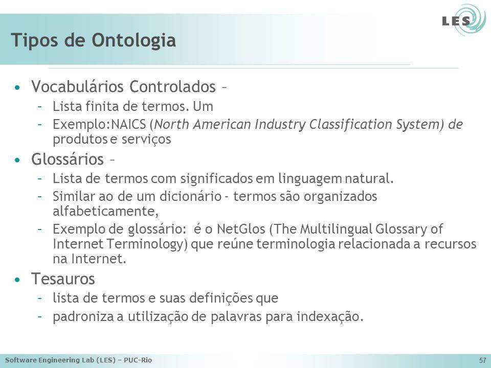Tipos de Ontologia Vocabulários Controlados – Glossários – Tesauros