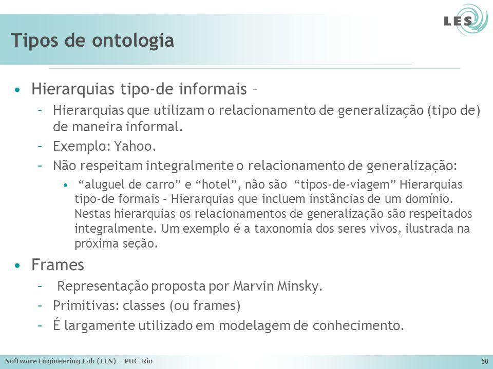 Tipos de ontologia Hierarquias tipo-de informais – Frames
