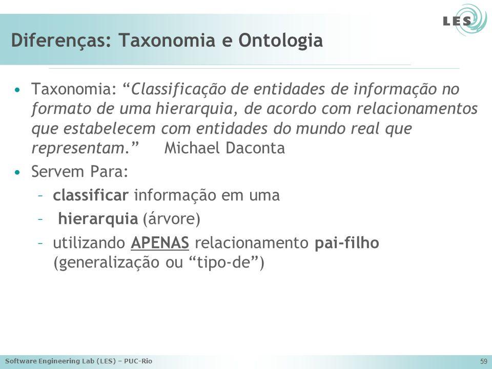 Diferenças: Taxonomia e Ontologia