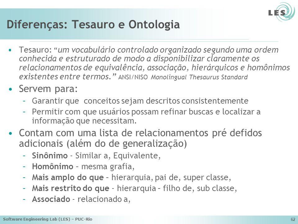 Diferenças: Tesauro e Ontologia