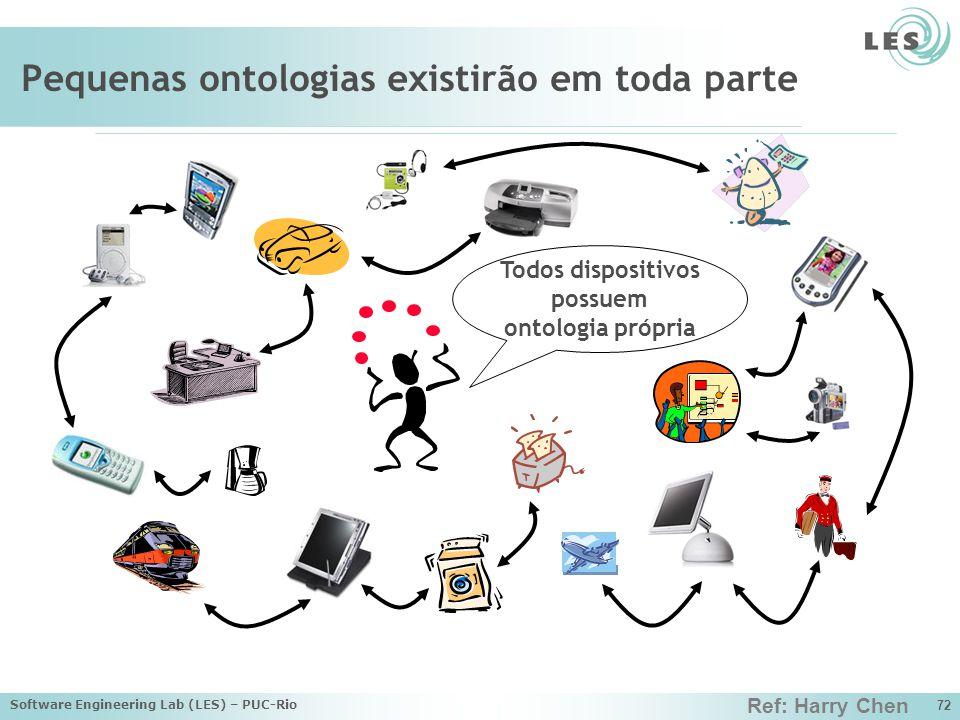 Pequenas ontologias existirão em toda parte