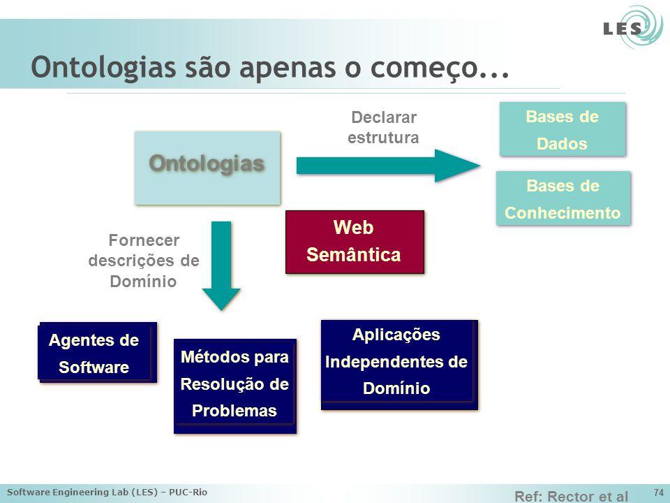 Ontologias são apenas o começo...