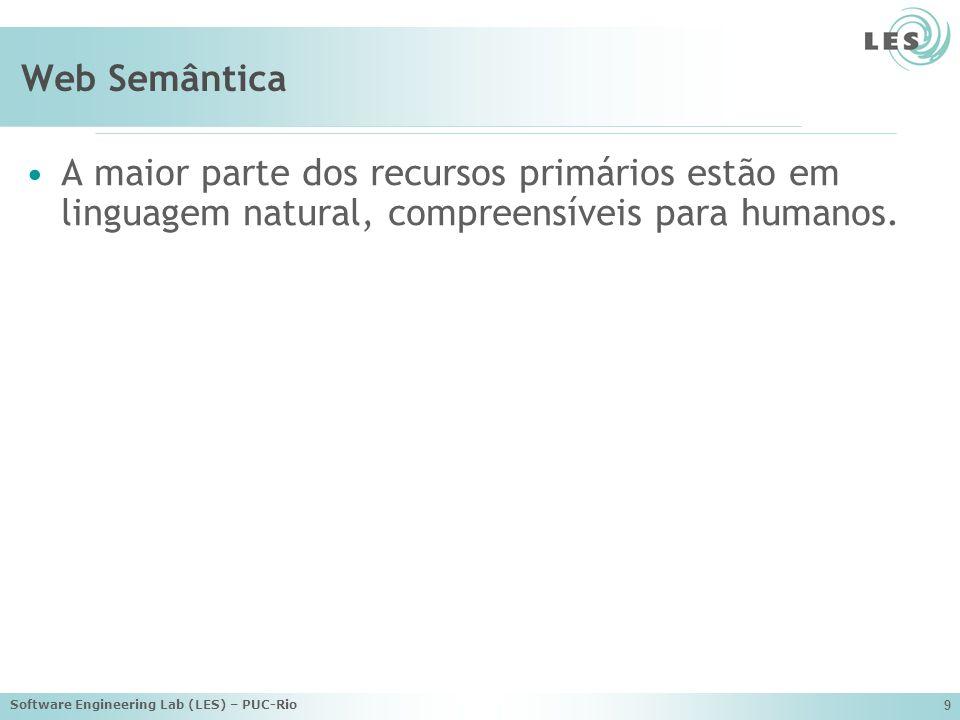 Web Semântica A maior parte dos recursos primários estão em linguagem natural, compreensíveis para humanos.