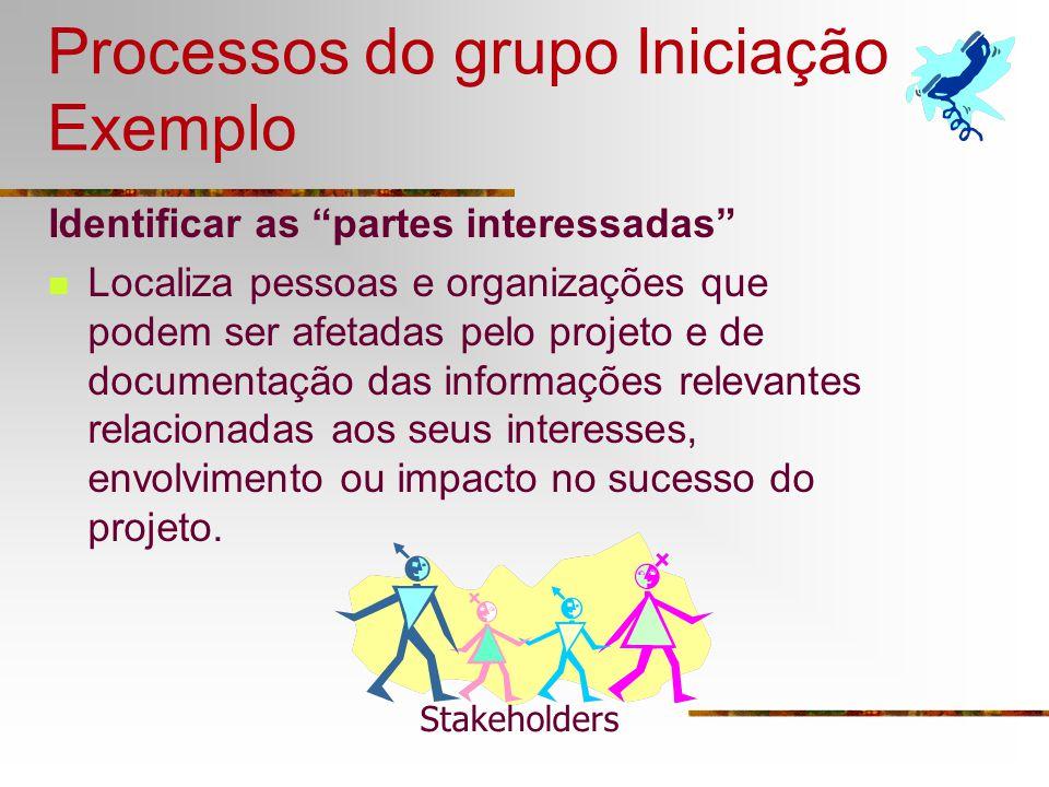 Processos do grupo Iniciação Exemplo