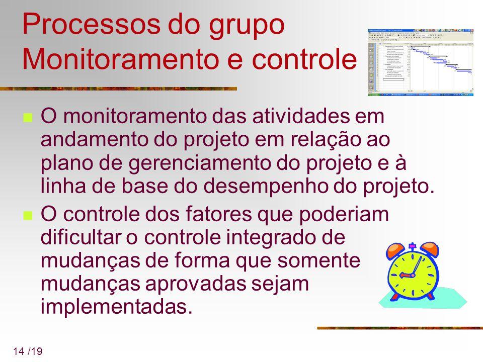 Processos do grupo Monitoramento e controle