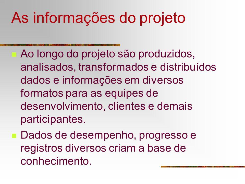 As informações do projeto