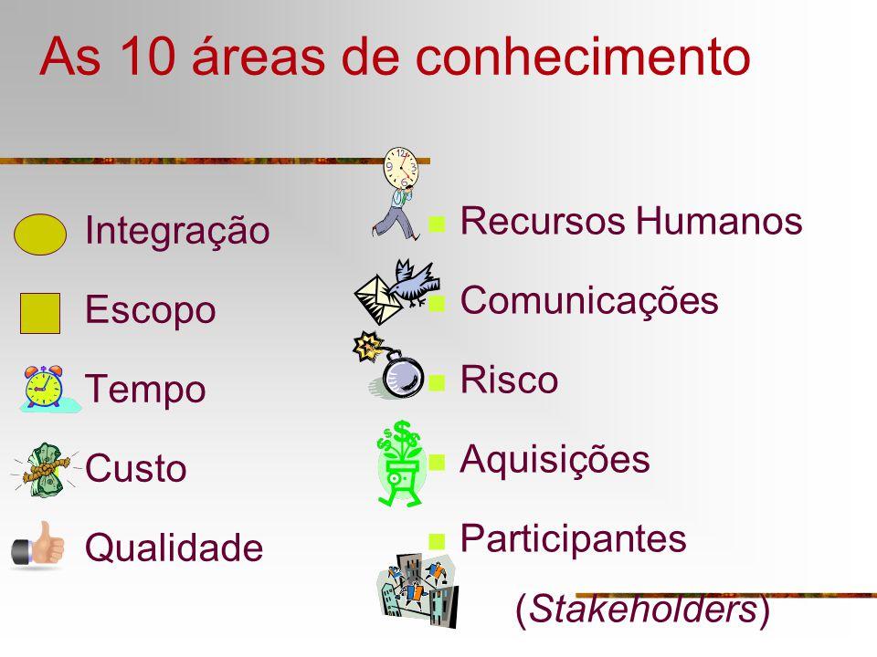 As 10 áreas de conhecimento