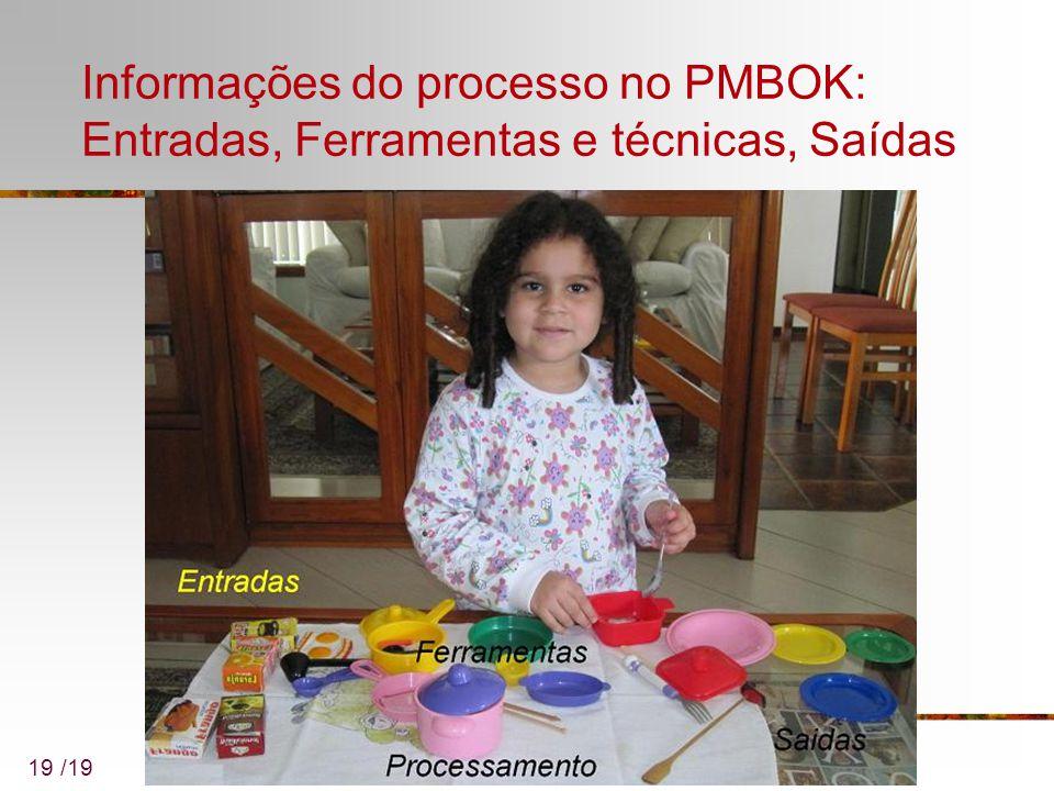 Informações do processo no PMBOK: Entradas, Ferramentas e técnicas, Saídas