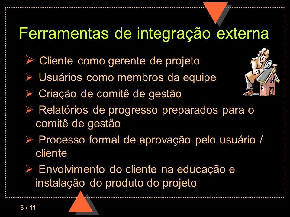 Ferramentas de integração externa
