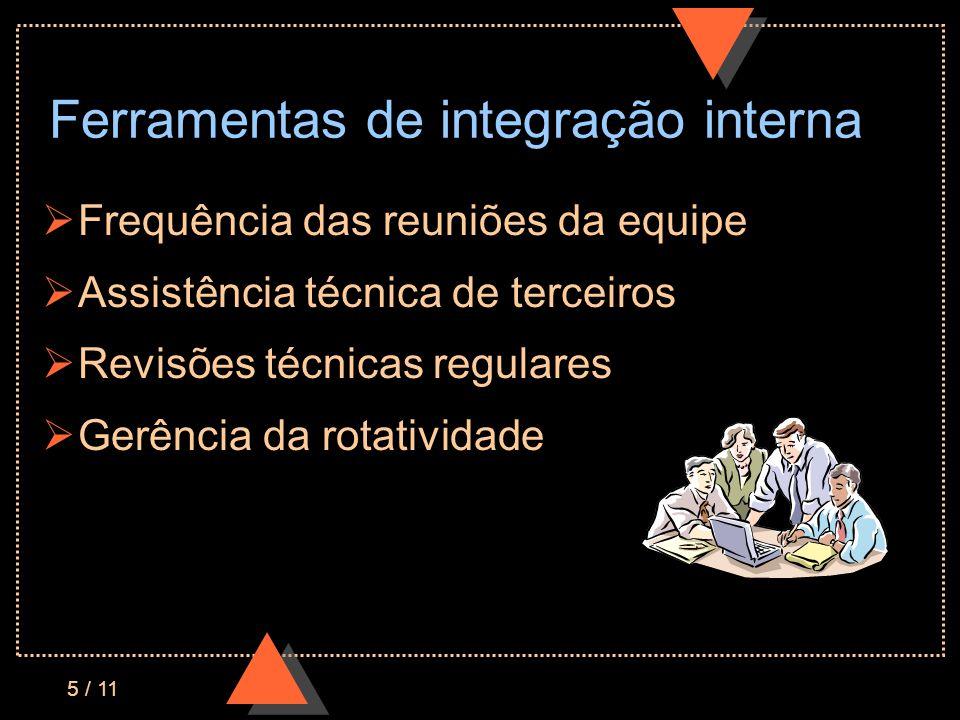 Ferramentas de integração interna