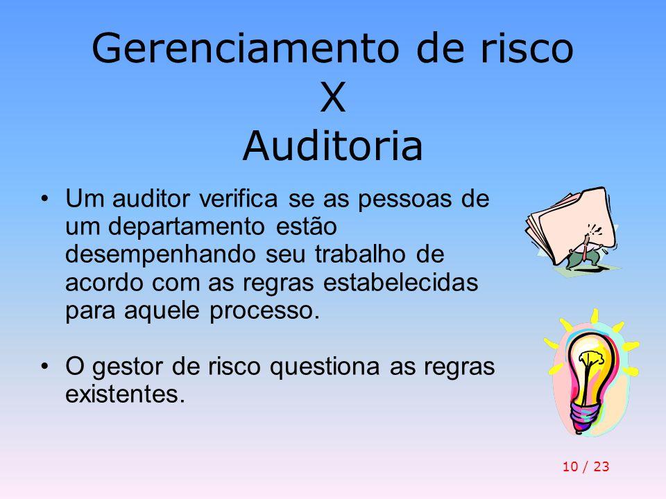 Gerenciamento de risco X Auditoria