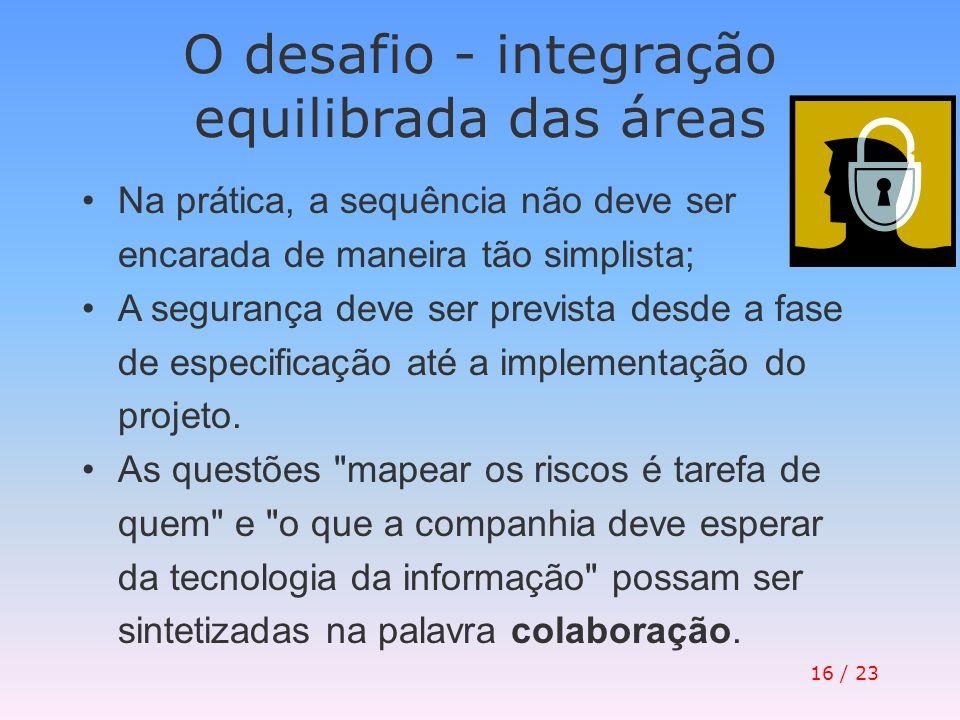 O desafio - integração equilibrada das áreas