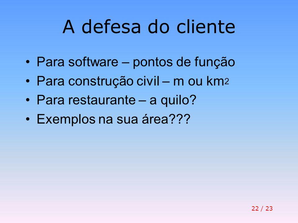 A defesa do cliente Para software – pontos de função