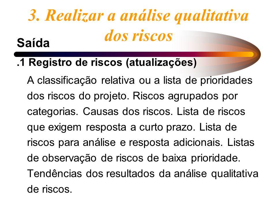 3. Realizar a análise qualitativa dos riscos