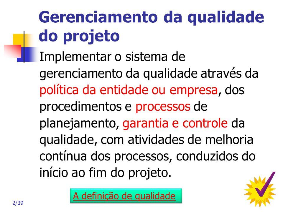 Gerenciamento da qualidade do projeto
