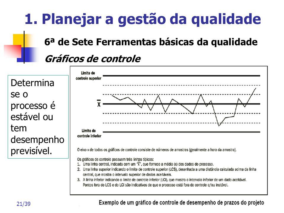 1. Planejar a gestão da qualidade