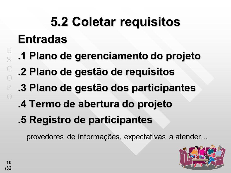 5.2 Coletar requisitos Entradas .1 Plano de gerenciamento do projeto