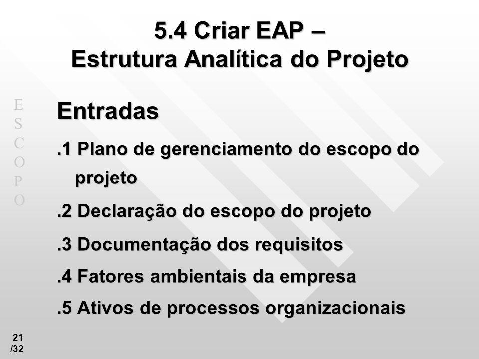 5.4 Criar EAP – Estrutura Analítica do Projeto