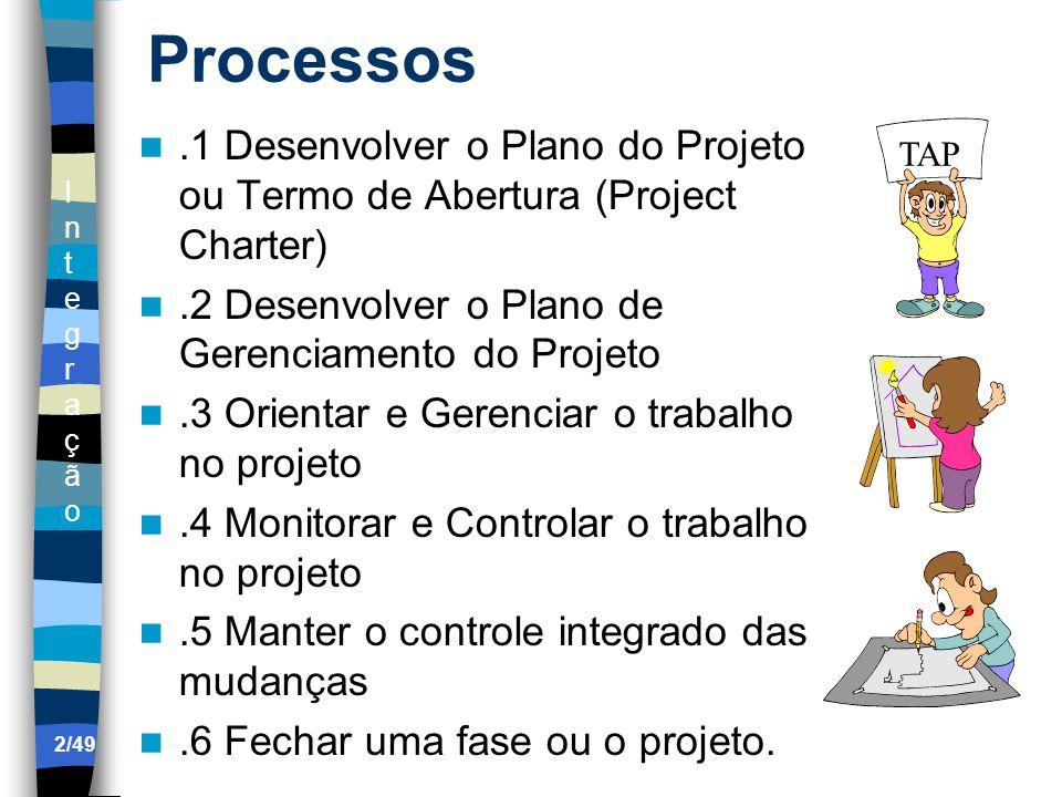 Processos .1 Desenvolver o Plano do Projeto ou Termo de Abertura (Project Charter) .2 Desenvolver o Plano de Gerenciamento do Projeto.