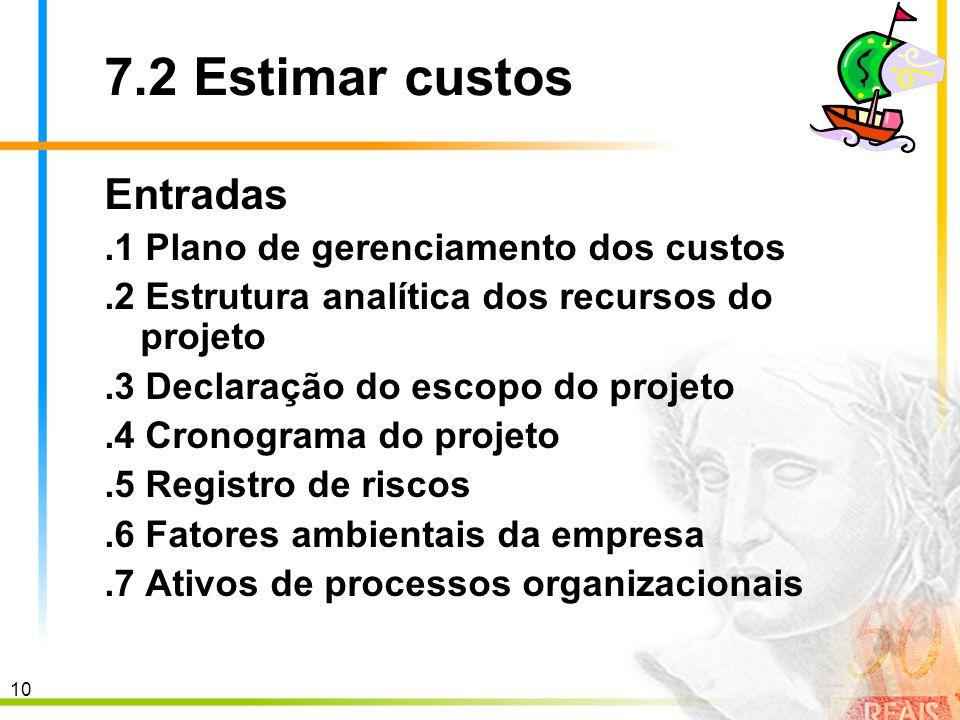 7.2 Estimar custos Entradas .1 Plano de gerenciamento dos custos