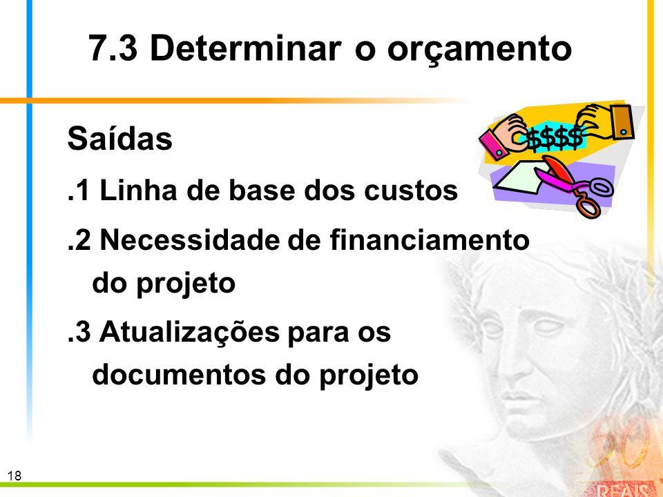 7.3 Determinar o orçamento