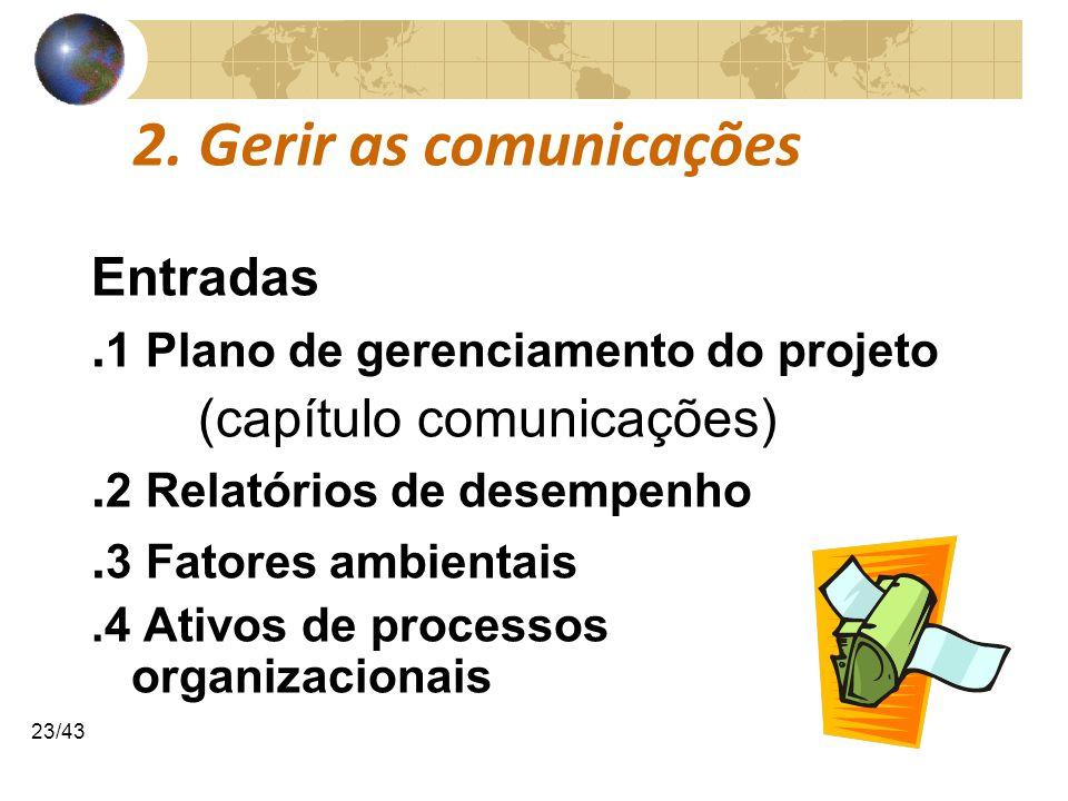 2. Gerir as comunicações Entradas .1 Plano de gerenciamento do projeto
