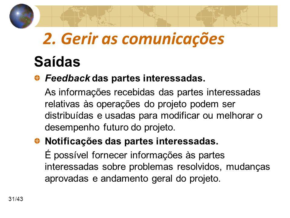 2. Gerir as comunicações Saídas Feedback das partes interessadas.