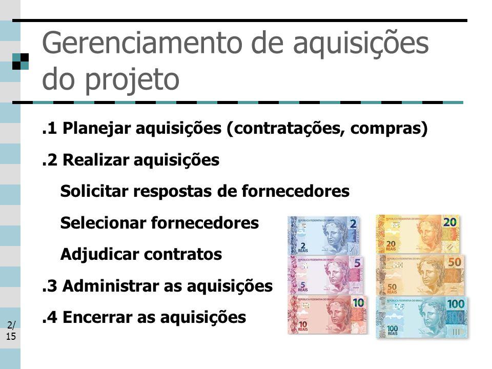Gerenciamento de aquisições do projeto